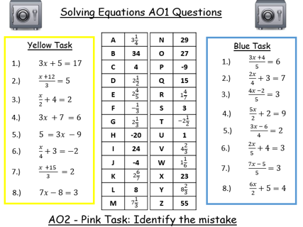 Fun Solving Equations Codebreaker