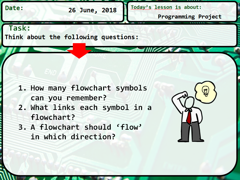 KS3 Scratch Flowcharts 2-lesson mini project