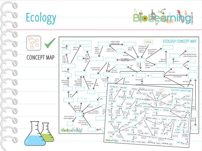 Ecology   Concept map (KS3/KS4) by anjacschmidt   Teaching