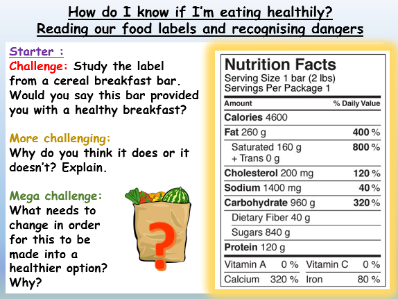 Healthy Living / Healthy Eating + Health Unit