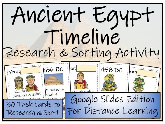 Ancient Egypt Digital Timeline, Research and Sorting Activity