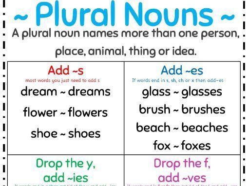 Plural Rules Anchor Chart