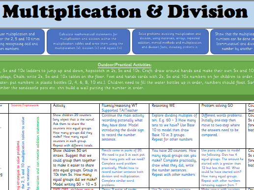 Y2 Spring Block 1: Division Weekly Planning (following the White Rose maths small steps guidance)