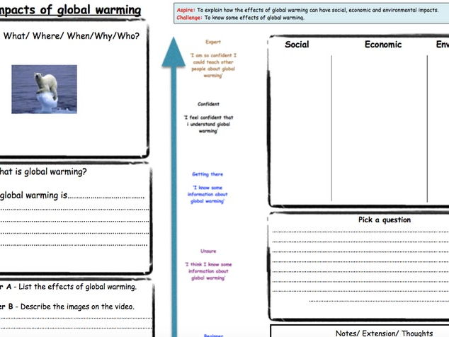 The Effects of Global Warming (KS3)