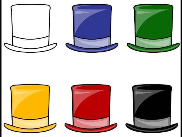 Six Thinking Hats (1-2 lessons)