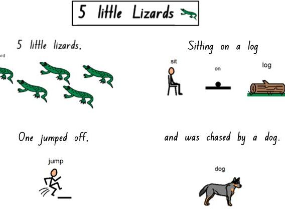 Five little lizards: Poem and activities.