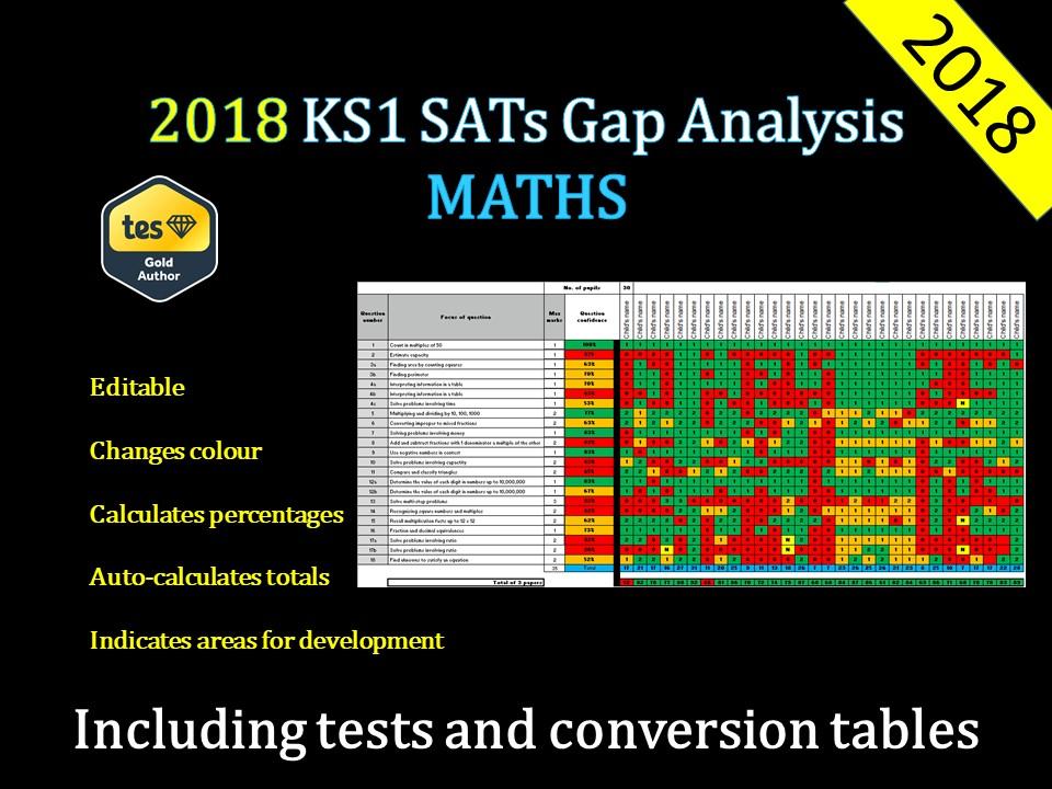 KS1 2017 SATs Maths Gap Analysis Grid / Question Level Analysis - SATs Prep