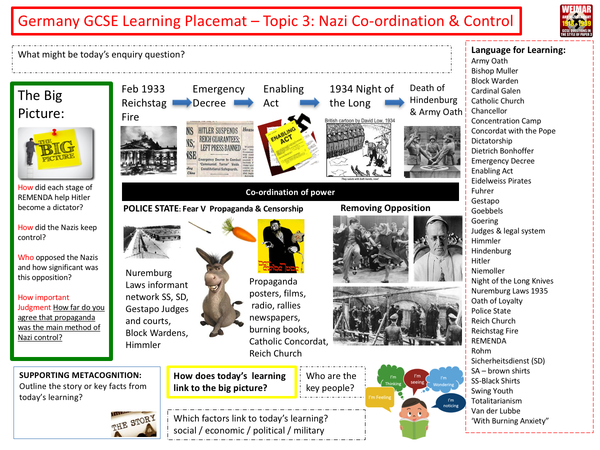 9-1 Edexcel History Learning/Topic Placemats for Weimar and Nazi Germany