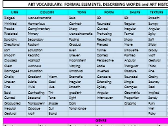 art vocabulary  formal elements  describing words and art