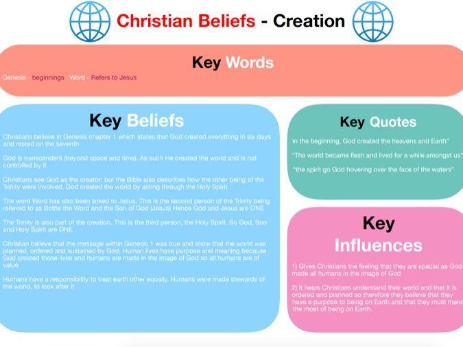 GCSE RE 'Creation' Mindmap