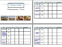 Edexcel Paper 2: American West chronological 4W booklet.  Easy to set revision or homework task.