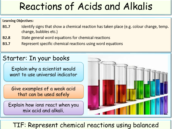 Acids, Alkalis and Naming Salts