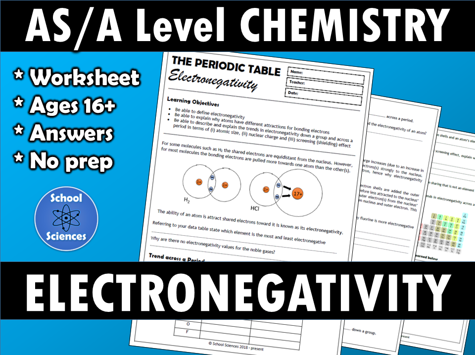 Trends in the Periodic Table - electronegativity