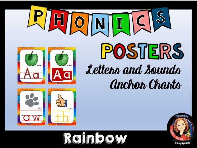Alphabet and Phonics Sounds Anchor Charts