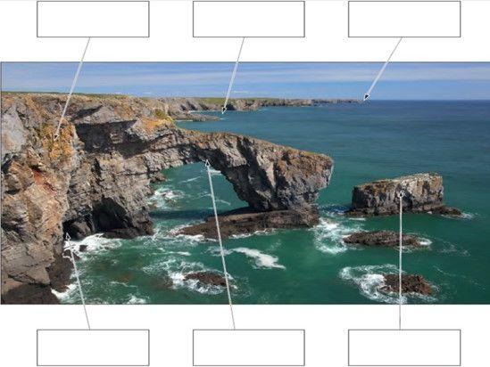 Coastal Erosion pupil resource sheet (GCSE WJEC)