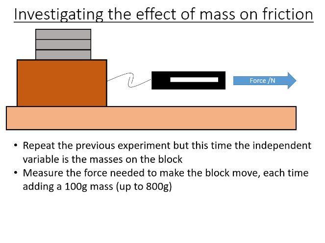 iGCSE Physics - Work Done (PowerPoint)