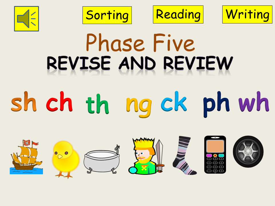 Digraphs Revision sh ch th ng ck ph wh, Presentation, Lesson Plan ...