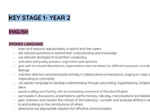KS1-Year 2 curriculum