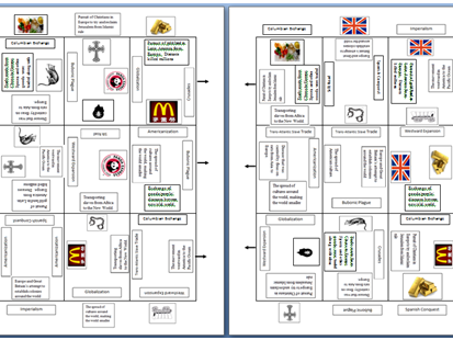 Government Systems and Vocabulary Jigsaw Puzzle for AP Human Geo, World Geo, Go