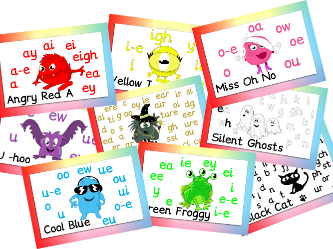 Set of 10 Monster Phonics Grapheme Posters (one for every Long Vowel, the Silent and Tricky Letters)