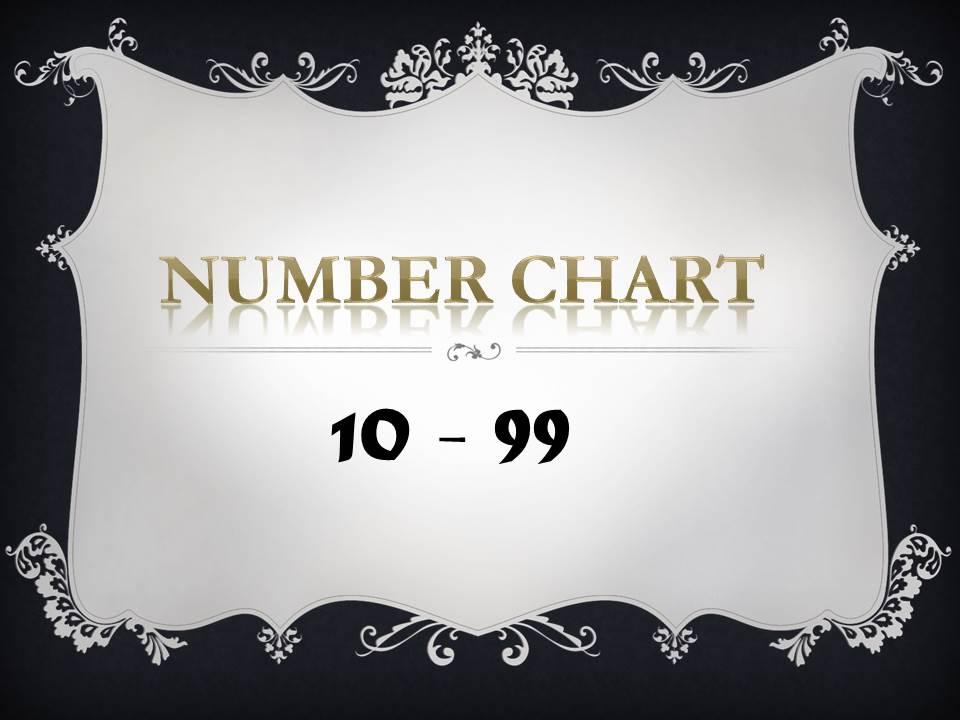 KS1 Resource: Number Chart 10-99