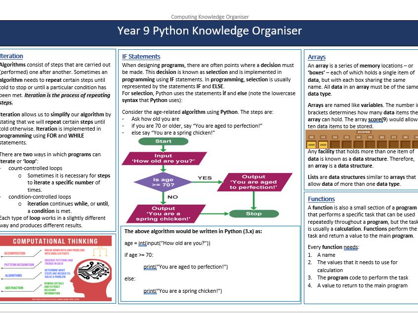 KS3 Computing Knowledge Organisers (set of 11)