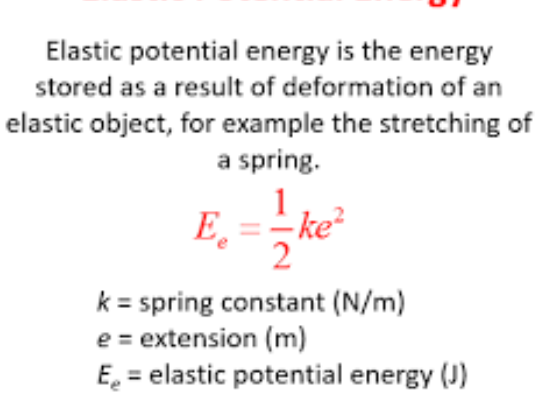 Force - extension and elastic potential energy calculations - Physics GCSE