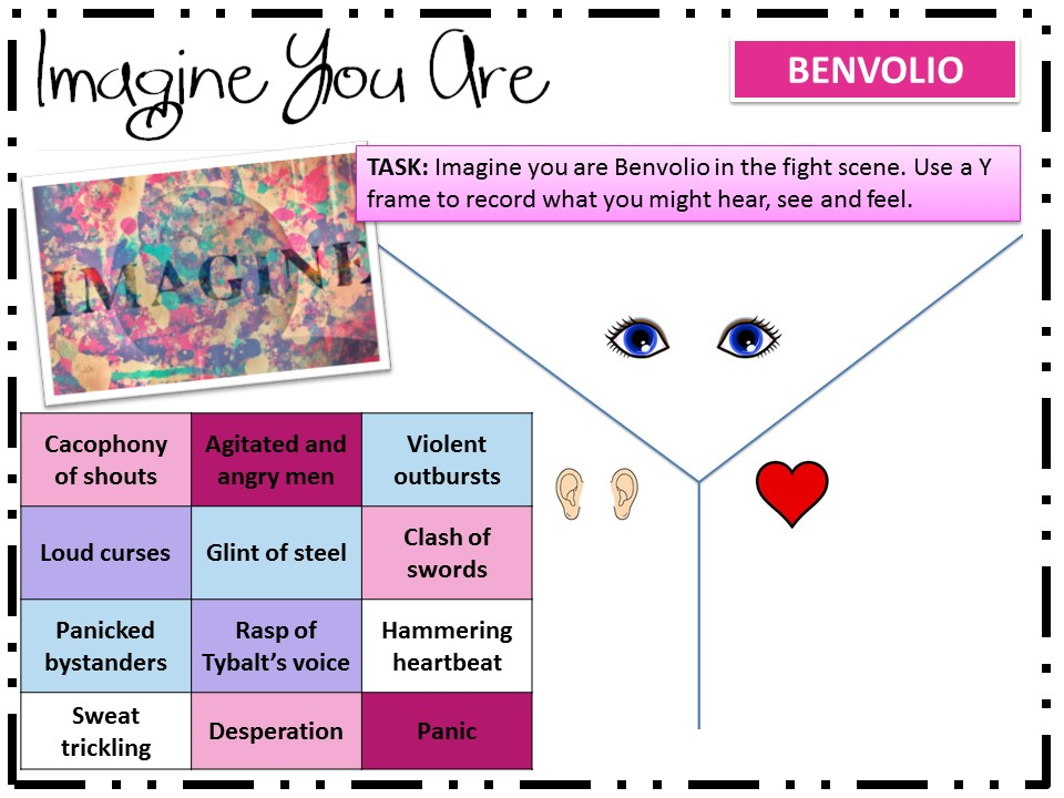 GCSE Writing Skills Revision - Romeo and Juliet
