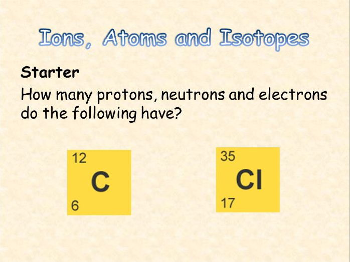 AQA Chemistry Topic 1: Ions, Atoms and Isotopes