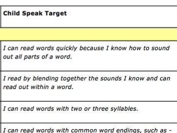 Year 2 Reading Child Speak Targets NC 2014