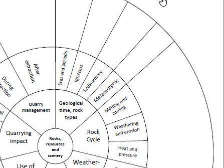 AQA GCSE Geography Revision Wheel Rock Landscapes