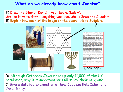 Judaism: Judaism Bundle