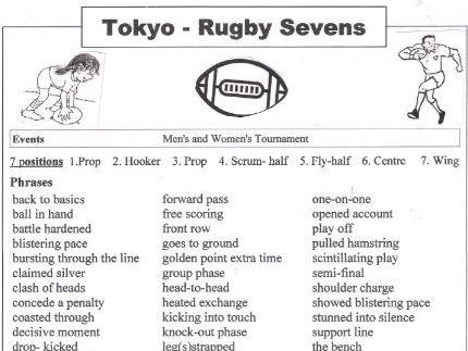 Tokyo 2021 Rugby Sevens