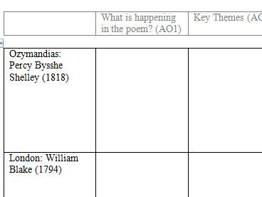 New Spec AQA Power and Conflict Blank Revision Grid
