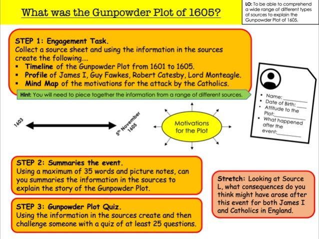 What was the Gunpowder Plot of 1605? (updated)