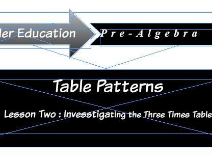 Lesson Two: Investigating the three times table