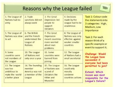 AQA GCSE 9-1 Conflict and Tension 1918-1939: Was the League of Nations destined to fail?