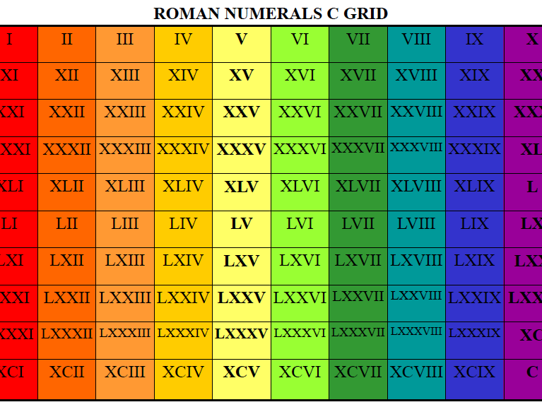 100 squares selection: -99 to 0, Roman Numerals 1-100, 1-100, 101-200, 201-300, 301-400, 401-500
