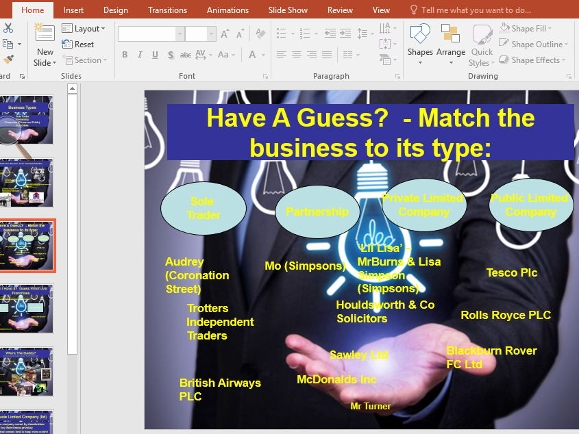 Business Types - Sole Traders, Partnerships, Companies And Franchises Lesson