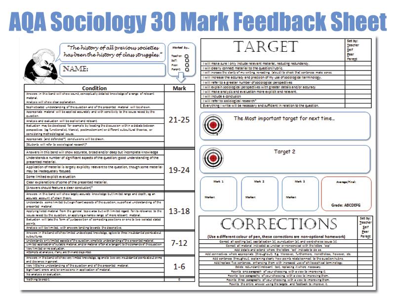 A2 history essay help