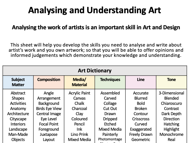 GCSE Art Analysis and Annotation Sheets