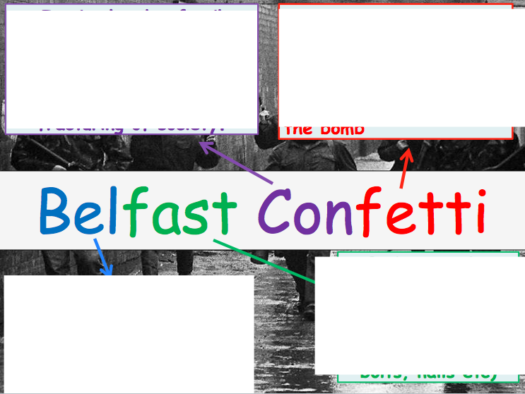 2 Full Lessons - Belfast Confetti by Ciaran Carson - Context & Analysis Lessons