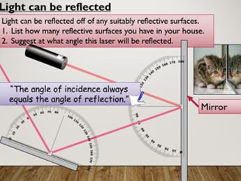 KS3 P8.5 Reflection