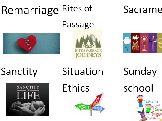 GCSE Edexcel B Religious Studies Marriage and Family Keyword and Definition Flashcards