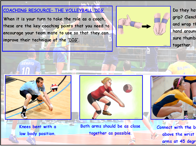 Volleyball 'DIG' resource & adapted game- Ideal for interview lesson