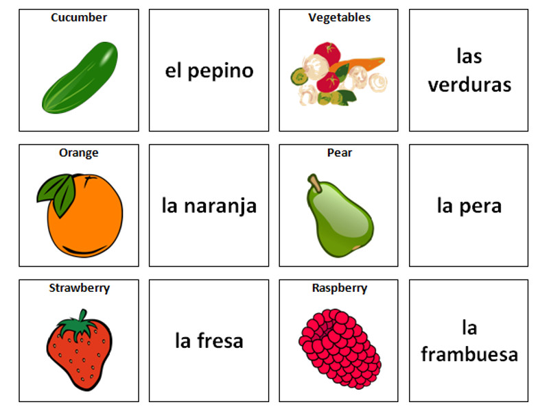 At The Grocers: Spanish Vocabulary Card Sort