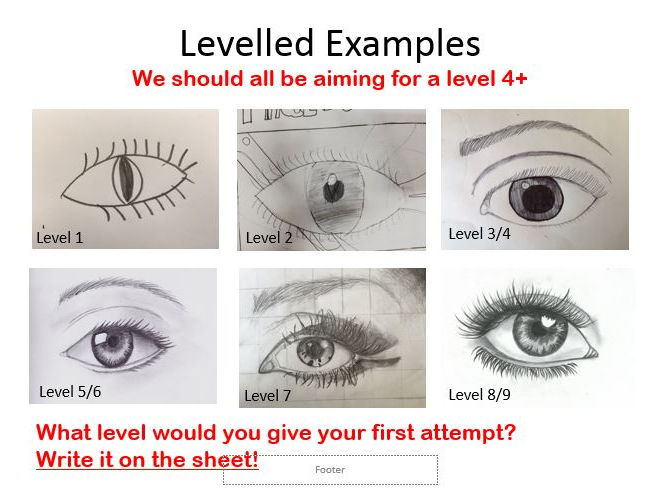 How to Draw a Realistic Eye - KS3 Art and Design - Outstanding Lesson - Step-by-Step Guide