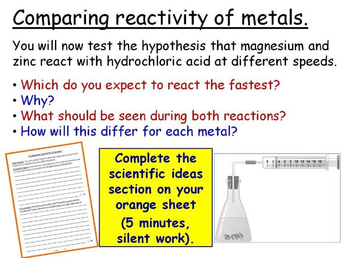 Reactions of Metals and Acids Year 8 Lesson PowerPoint (KS3 8Gd) Metals and their Uses Topic