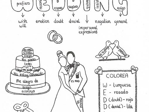 Spanish Subjunctive Wedding Acronym color by category
