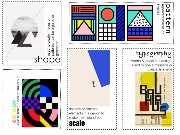 Art / Design / Graphics Literacy & Numeracy KEY WORD DISPLAYS